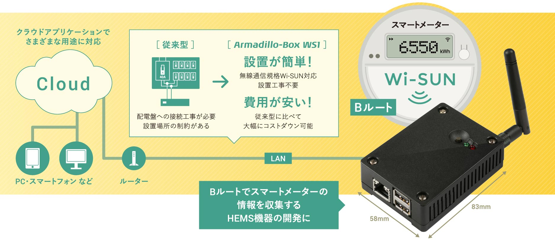Armadillo-Box WS1全体像