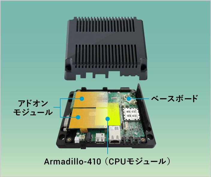 Armadillo-IoTゲートウェイG2開封イメージ