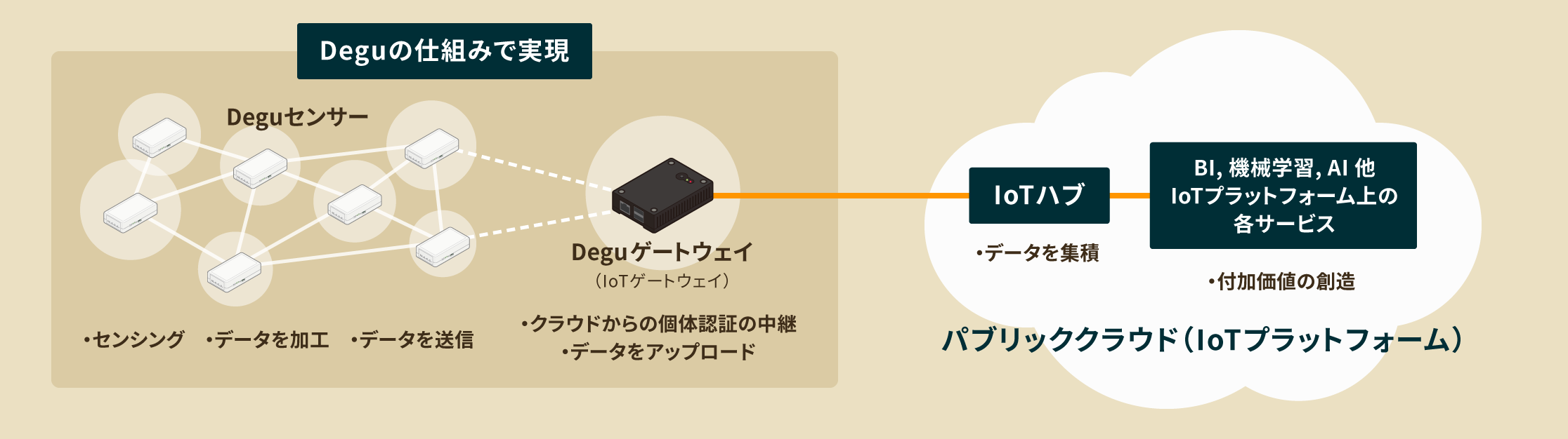 about_degu-a6_01