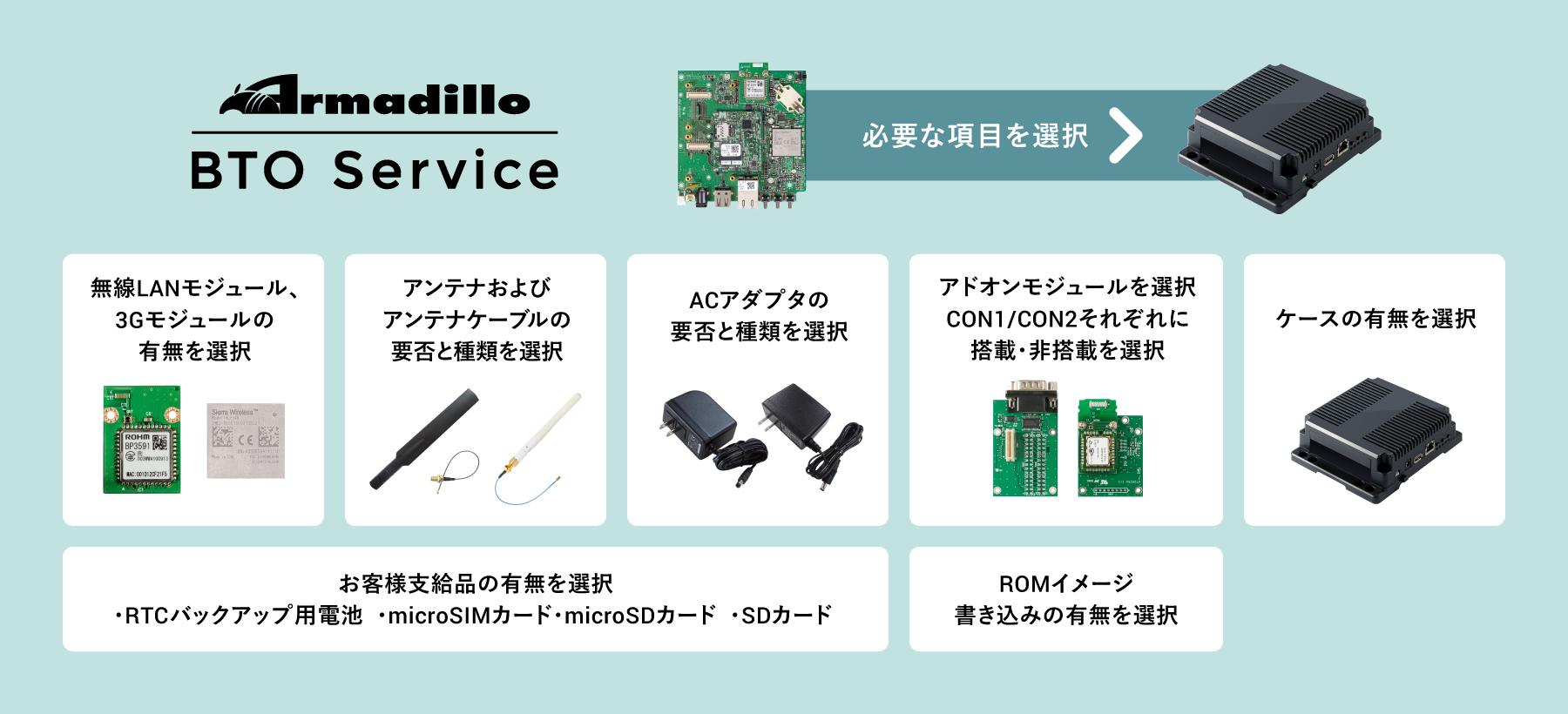 BTOサービスイメージ図