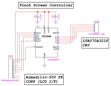 Armadillo-500 FX Custom