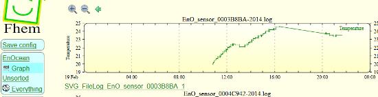 fhem-room-graph-05