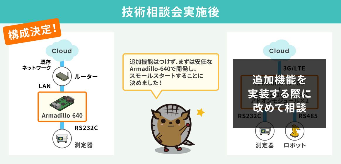 online-consultation_05